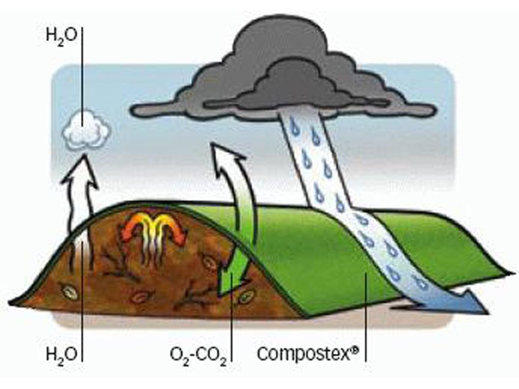 Membrane_respirante_compostex_brome_compost_Breathable_Membrane_compostex